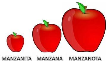 zdrobnienia w jezyku hiszpanskim